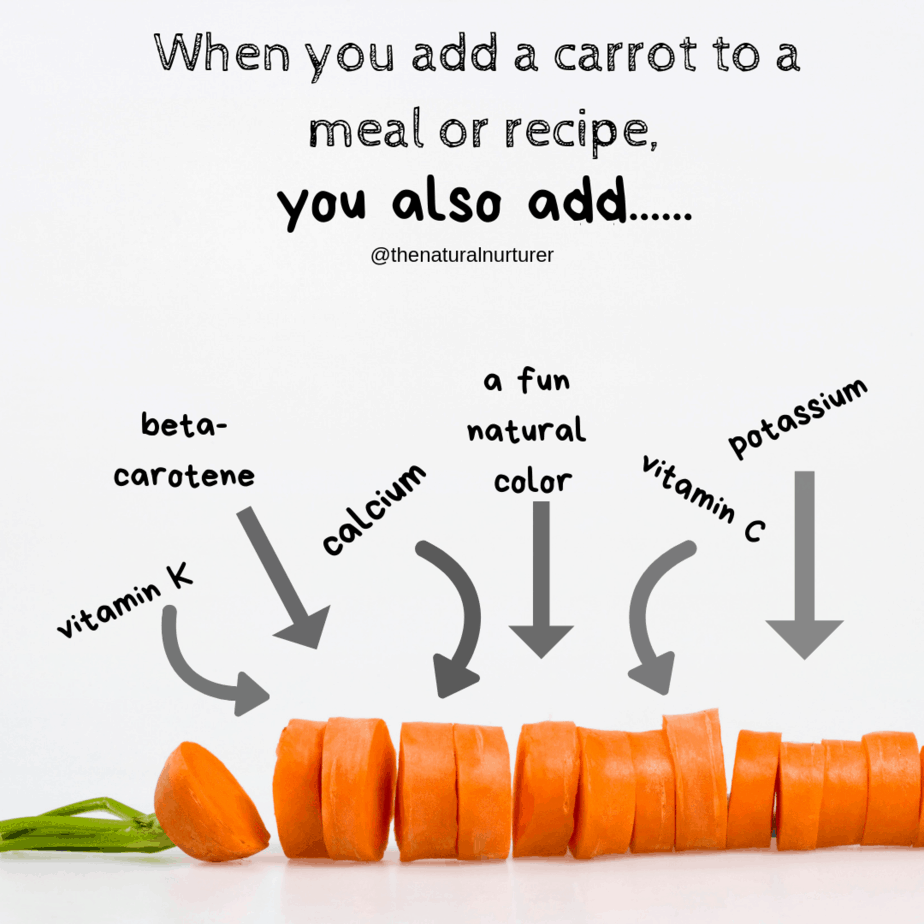 diagram explaining health benefits of carrots